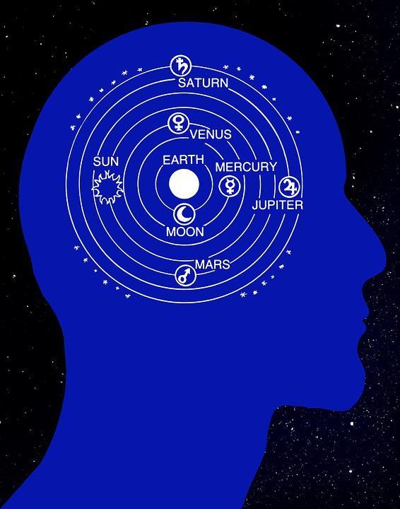 Układ geocentryczny w kształcie ludzkiej głowy, fajna grafika