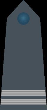 Kapral-pagon-stopień wojskowy-quiz tematyczny