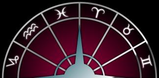 Wszystkie znaki zodiaku - znak astrologiczny - quiz o astrologi